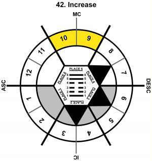 HxSL-10CP-18-24 42-Increase-L5