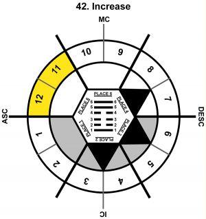 HxSL-10CP-18-24 42-Increase-L6