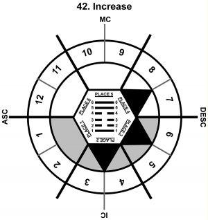 HxSL-10CP-18-24 42-Increase