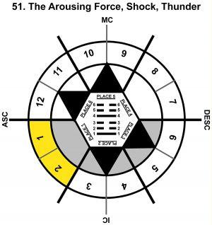 HxSL-10CP-24-30 51-Arousing Force-L1