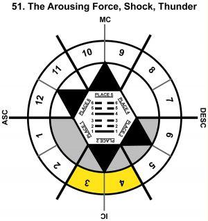 HxSL-10CP-24-30 51-Arousing Force-L2