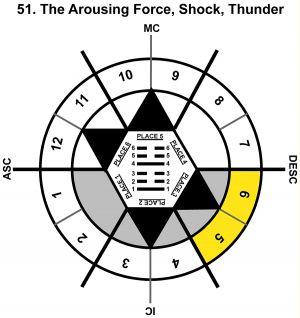 HxSL-10CP-24-30 51-Arousing Force-L3