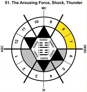 HxSL-10CP-24-30 51-Arousing Force-L4