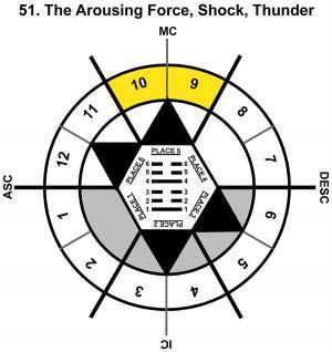 HxSL-10CP-24-30 51-Arousing Force-L5