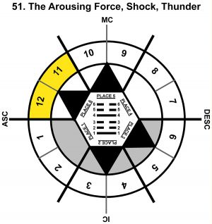 HxSL-10CP-24-30 51-Arousing Force-L6