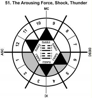 HxSL-10CP-24-30 51-Arousing Force