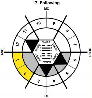 HxSL-11AQ-06-12 17-Following-L1