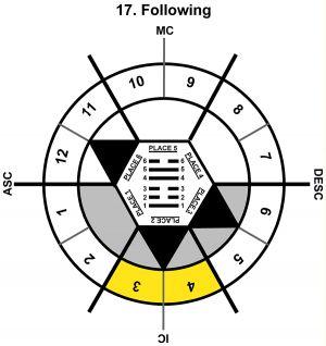 HxSL-11AQ-06-12 17-Following-L2
