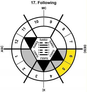 HxSL-11AQ-06-12 17-Following-L3