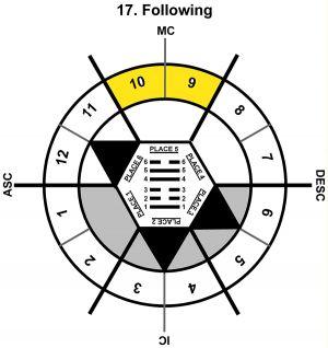 HxSL-11AQ-06-12 17-Following-L5