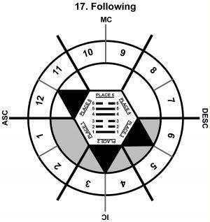 HxSL-11AQ-06-12 17-Following