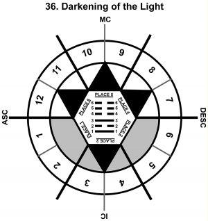 HxSL-11AQ-15-18 36-Darkening Of The Light