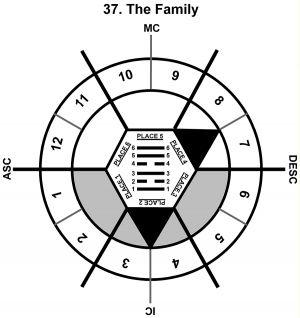 HxSL-12PI-00-06 37-The Family