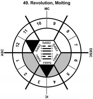 HxSL-12PI-18-24 49-Revolution