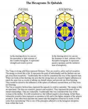 IC-AP-08-Qabalah Page 05