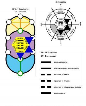IC-AP-08-Qabalah Page 13