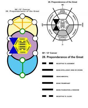 IC-AP-08-Qabalah Page 43