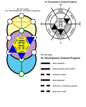 IC-AP-08-Qabalah Page 62