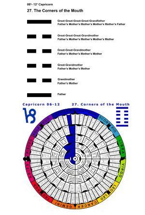 IC-SC-B3-Ap-02- Astro-Genealogy 11