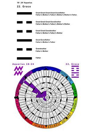 IC-SC-B3-Ap-02- Astro-Genealogy 19