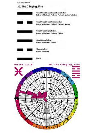 IC-SC-B3-Ap-02- Astro-Genealogy 23