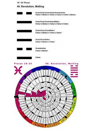 IC-SC-B3-Ap-02- Astro-Genealogy 24
