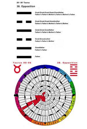 IC-SC-B3-Ap-02- Astro-Genealogy 31