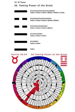 IC-SC-B3-Ap-02- Astro-Genealogy 35