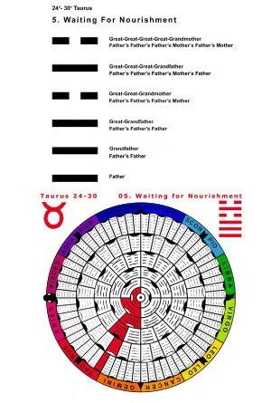 IC-SC-B3-Ap-02- Astro-Genealogy 36
