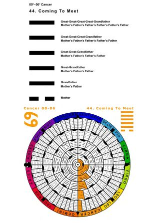 IC-SC-B3-Ap-02- Astro-Genealogy 42