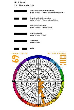 IC-SC-B3-Ap-02- Astro-Genealogy 44