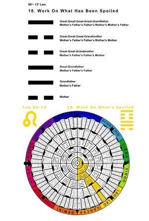 IC-SC-B3-Ap-02- Astro-Genealogy 48
