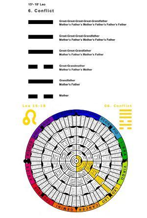 IC-SC-B3-Ap-02- Astro-Genealogy 50