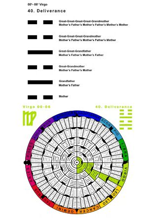 IC-SC-B3-Ap-02- Astro-Genealogy 53