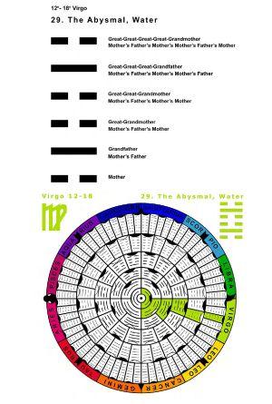 IC-SC-B3-Ap-02- Astro-Genealogy 55