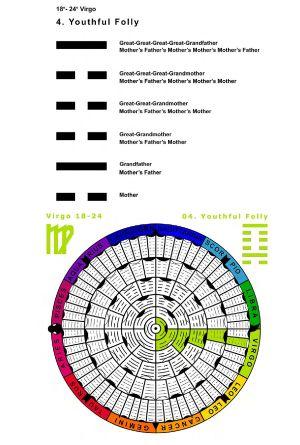 IC-SC-B3-Ap-02- Astro-Genealogy 56