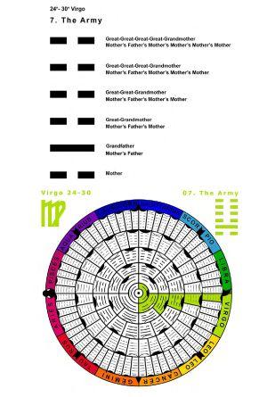 IC-SC-B3-Ap-02- Astro-Genealogy 57
