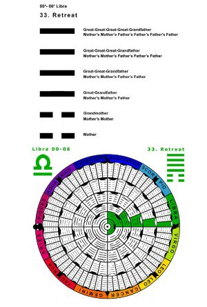 IC-SC-B3-Ap-02- Astro-Genealogy 58
