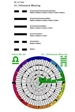IC-SC-B3-Ap-02- Astro-Genealogy 59