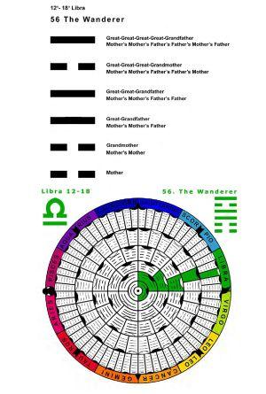 IC-SC-B3-Ap-02- Astro-Genealogy 60