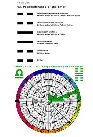 IC-SC-B3-Ap-02- Astro-Genealogy 61