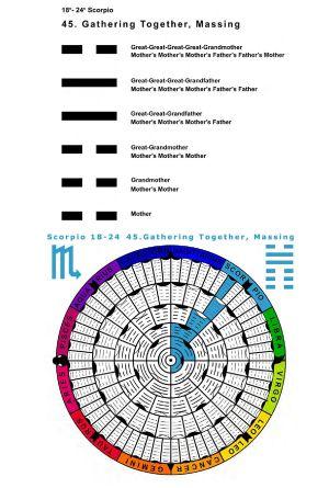 IC-SC-B3-Ap-02- Astro-Genealogy 67