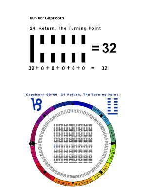 IC-SC-B3-Ap-04 True Numbers 10