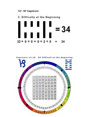 IC-SC-B3-Ap-04 True Numbers 12