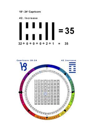 IC-SC-B3-Ap-04 True Numbers 13