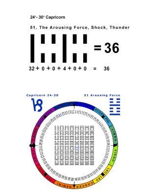 IC-SC-B3-Ap-04 True Numbers 14
