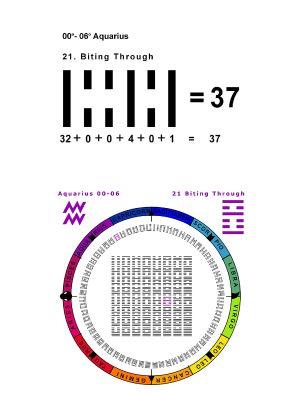 IC-SC-B3-Ap-04 True Numbers 15