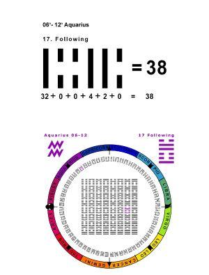 IC-SC-B3-Ap-04 True Numbers 16