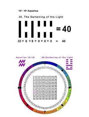 IC-SC-B3-Ap-04 True Numbers 18