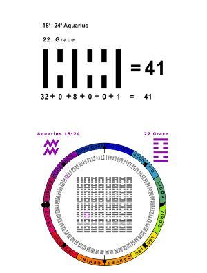 IC-SC-B3-Ap-04 True Numbers 19